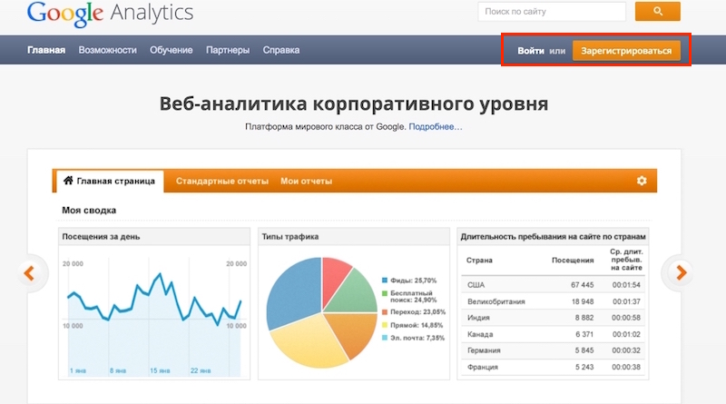 Google Analytics - регистрация